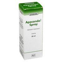 APOCANDA Spray